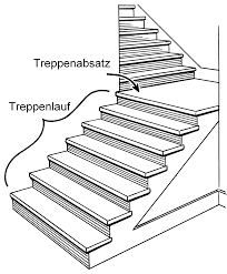 treppen din 18065 pdf treppenabsatz wikiwand
