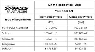 toyota yaris list price toyota yaris selling 100k in malaysia