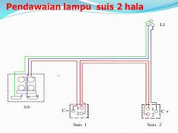wiring suis kipas yondo tech