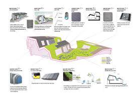 plan maison en u ouvert osez la maison passive
