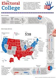 Wisconsin Election Map by Infographic The Electoral College Kids Discover