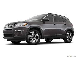 price jeep compass 2018 jeep compass prices incentives dealers truecar