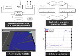 field and service robotics research purdue smart lab