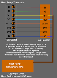 hvac u2013 why does my heat pump wiring diagram show 7 wires going to