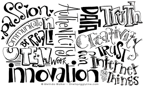 word design graphic recording creative lettering design word clouds one