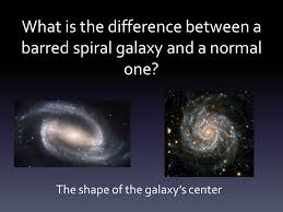 what is the differnece between a spiral and regular perm solar system unit review what do the stars the planets and all the