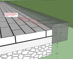 Patio Edging Options by Drain How To Improve The Drainage Of A Patio With 6
