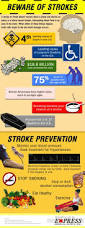 535 best stroke survivor images on pinterest brain injury