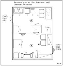 plan d une chambre d hotel que faut il prévoir pour l installation d une buanderie dans