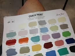 chalk paint vs chalkboard paint 1970 dogwood street