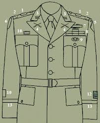 placement of insignia on the army service uniform second world war era