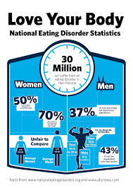 disorders statistics image therapy center in md dc
