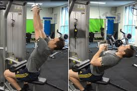 how to close grip lat pulldown ignore limits