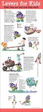 science simple machines a collection of ideas to try about