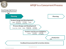 design freeze meaning apqp advanced product quality planning quality one