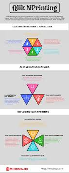 tutorial qlikview pdf qlik nprinting tutorial how to get started with qlik nprinting
