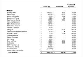 12 inventory report templates u2013 free sample example format