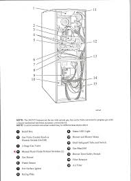 diagram carrier furnace parts diagram