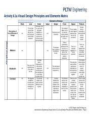 design elements matrix 6 1a dt activity 6 1a visual design principles and elements