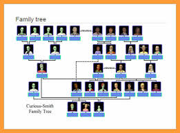 1 2 family tree template excel slenotary com