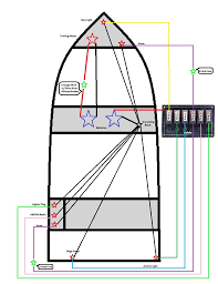 boat wiring diagram with template diagrams wenkm