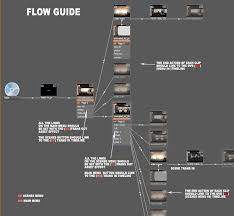 digital video team hd menu