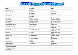 time expressions by purplemissy teaching resources tes