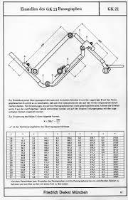 deckel gk12 pantograph