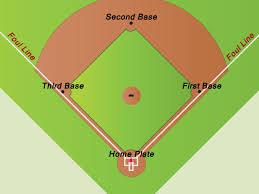 baseball diamond free download clip art free clip art on