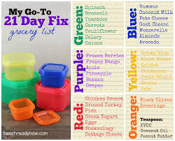 Grocery Shopping List Template My 21 Day Fix Grocery List