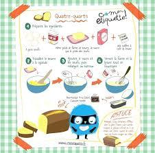 recettes de cuisine pour enfants recette de cuisine pour enfant recette de quatre quarts element