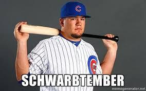 Baseball Memes - time for some baseball memes blue batting helmet