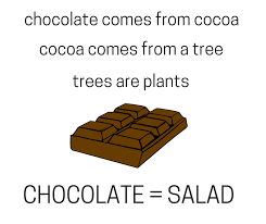 Chocolate Memes - chocolate is salad thefirstpage eu hand picked memes jokes