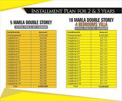 Home Design For 8 Marla Syed Villas Bahria Town Orchard Phase 8 Rawalpindi Ghar47
