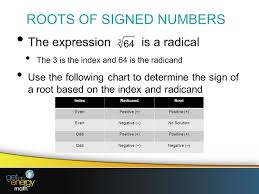 presentation 3 signed numbers ppt video online download