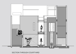 Courtyard Home Floor Plans by Gallery Of Twin Courtyard House Charged Voids 17