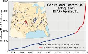 Eastern Us Map 6 Facts About Human Caused Earthquakes