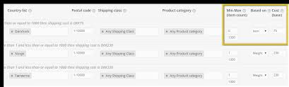 what is table rate shipping i m clicking shipping pro to be an option for shipping but nothing