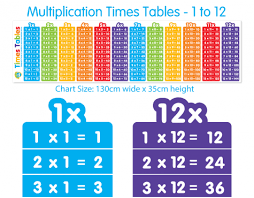 Times Tables 1 12 Times Tables Chart U0026 Math Poster Buy Online And Help Kids Learn