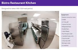 Kansas State University Interior Design Food Programs And Services Research K State Olathe Kansas