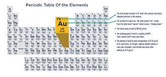 er element periodic table gold periodic table what is gold symbol au apmex apmex