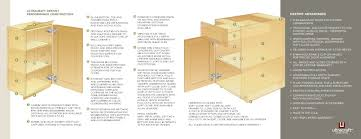 free all plywood upgrade for ultracraft designer cabinets online