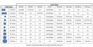 Table Linen Sizes - 28 table linen chart a center linens chart of standard