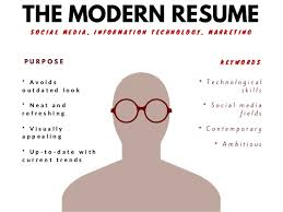 resume types a visual guide