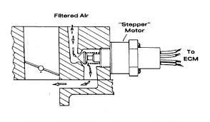 electrical wiring iacpassage wiring diagram ecm 1225550 72