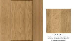 Kitchen Cabinet Doors Only Price Kitchen Cabinet Doors Only Price Proxart Co