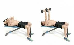 Flat Db Bench Is Close Grip Push Up The Best Tricep Exercise Quora