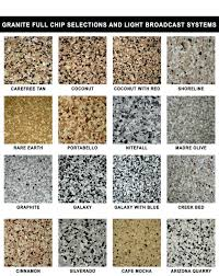 Paint Chips by Garage Floor Paint Chips U2013 Laferida Com