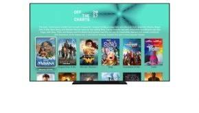 sling tv adds premium channels for individual purchase best apple tv