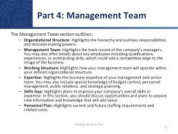 sample business plan construction company network to get your
